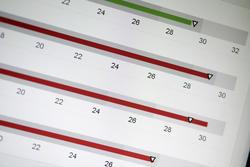 13746   Temperature monitor